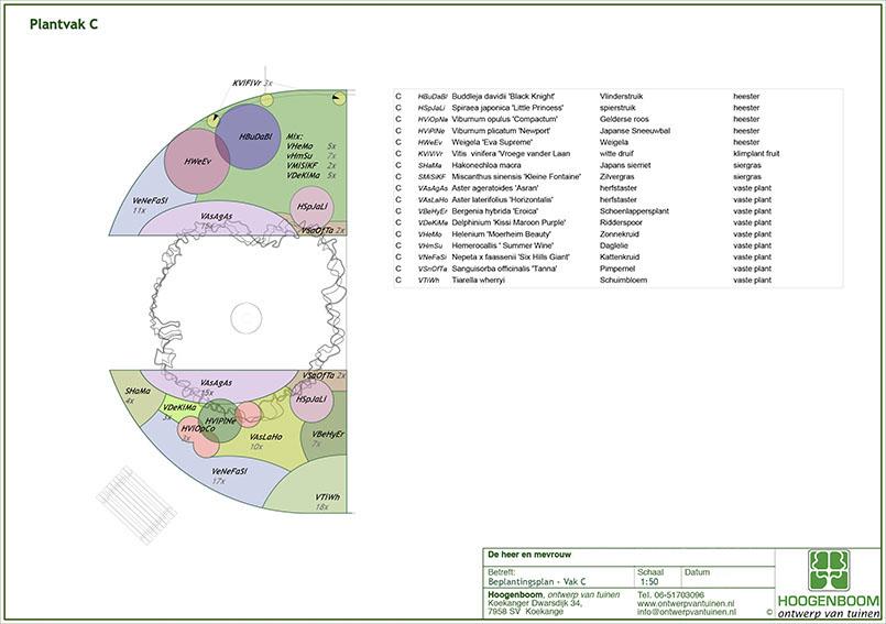 basis nieuwe situatie 9 plant.vwx