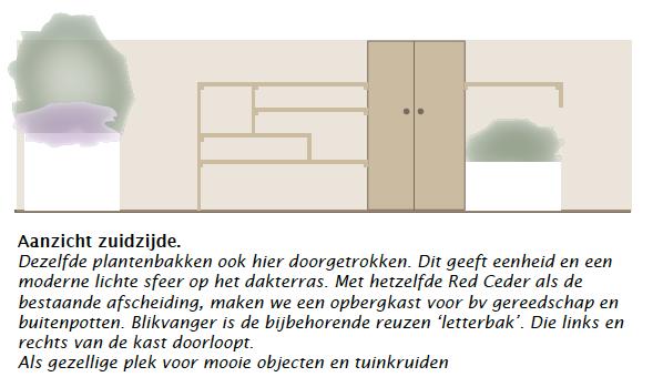 vakkenkast letterbak afscheiding dakterras ontwerp tuin daktuin ©Groenerwaard
