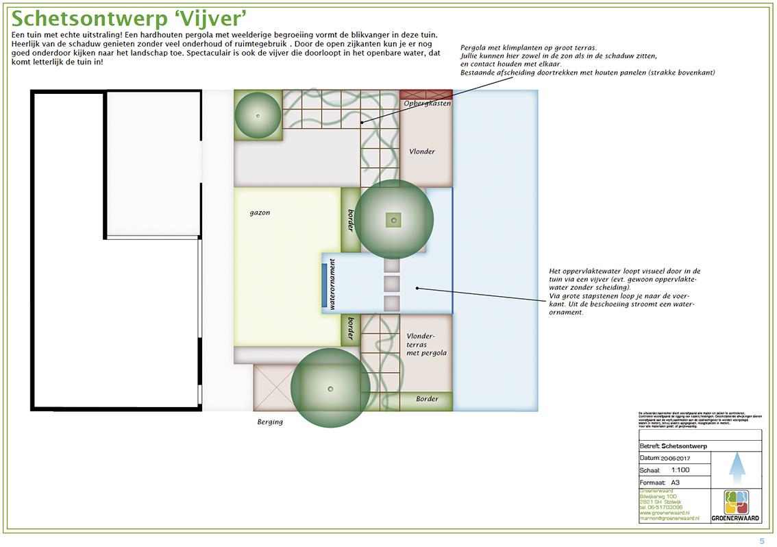 tuin water vlonder pergola bergambacht ©Groenerwaard