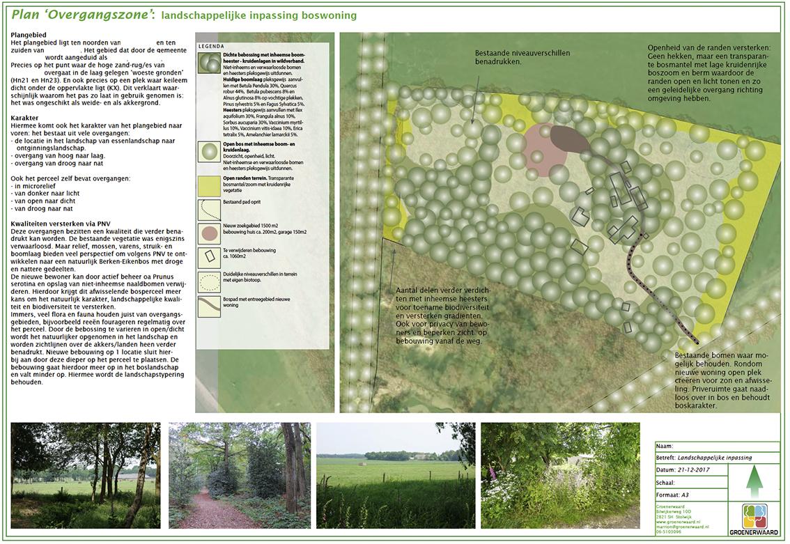 landschappelijke inpassing drenthe bestemmingsplan principeverzoek ©Groenerwaard