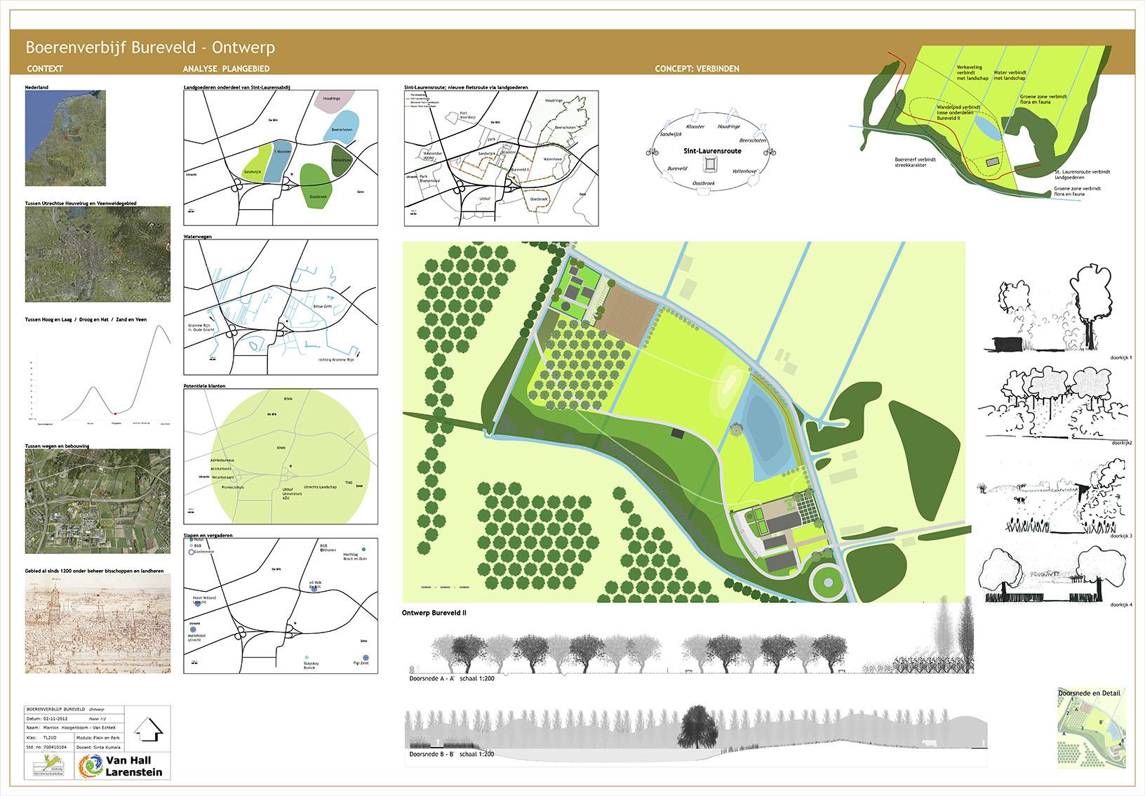 boerenverblijf_bureveld_analyse landschaps ontwerp ©Groenerwaard