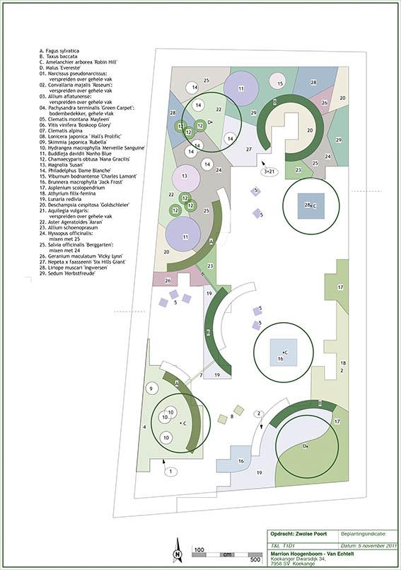 poort van zwolle beplanting beplantingsplan ©Groenerwaard