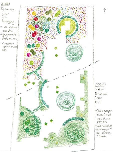 schets_beplanting planten zon schaduw ©Groenerwaard