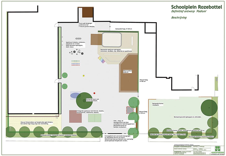 schoolplein ontwerp indeling zone ©Groenerwaard
