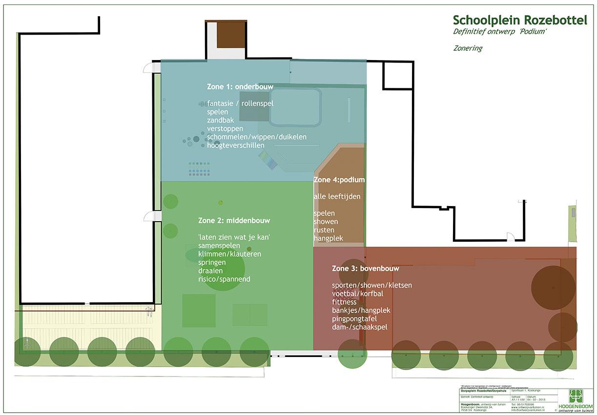 schoolplein ontwerp basisschool zone ©Groenerwaard